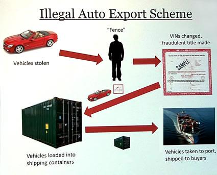 fake used car exporter in Japan